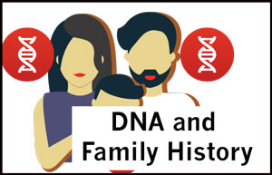 DNA and family history. click to view